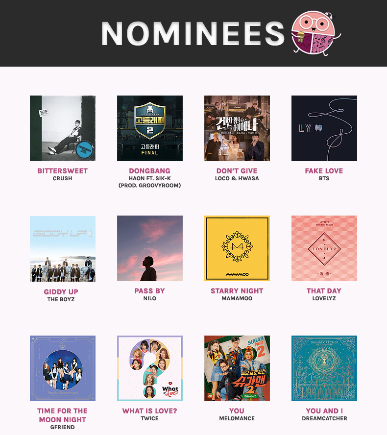 Chart-Nominees-3.png