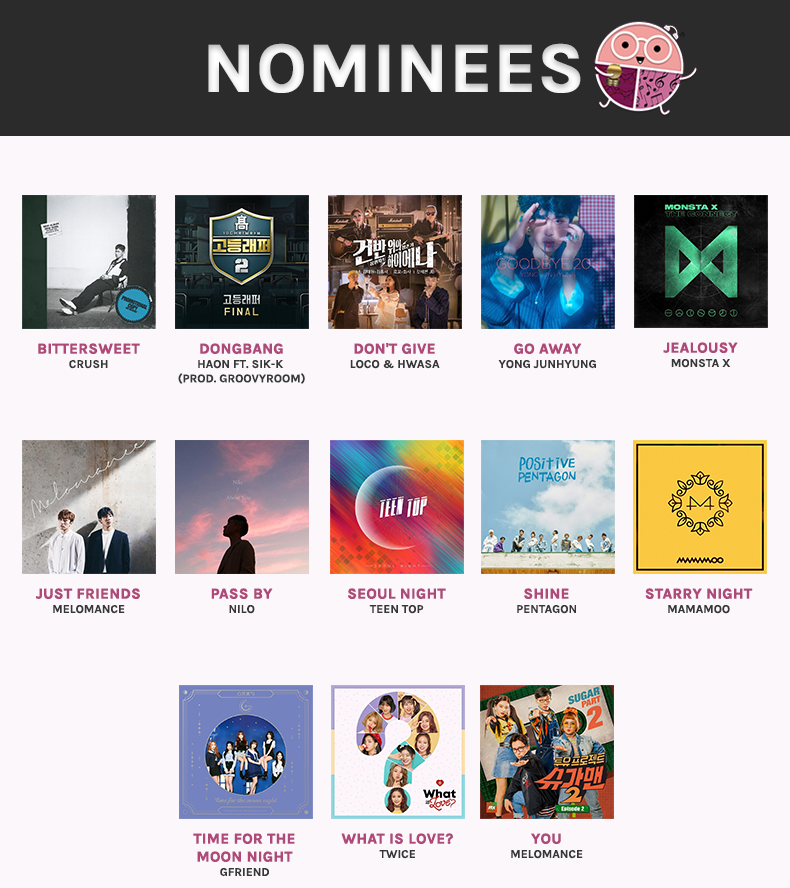 OH-Chart-nominees-2.png