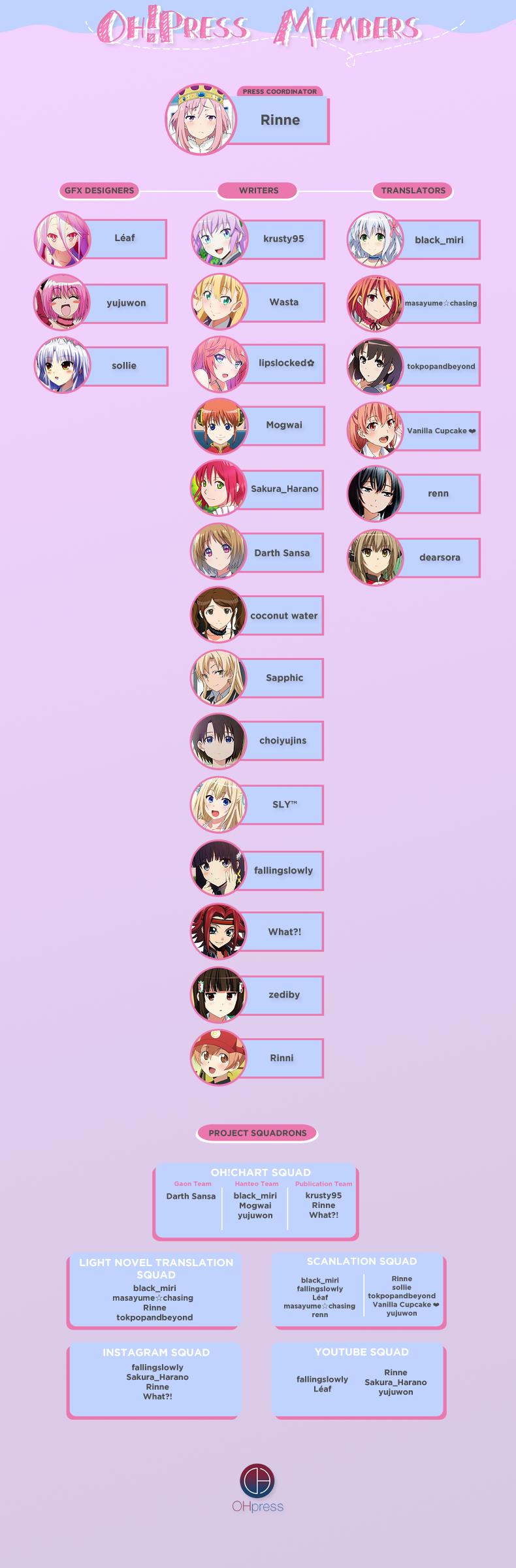 OHPress-Organization-Chart-NewNew-2.png
