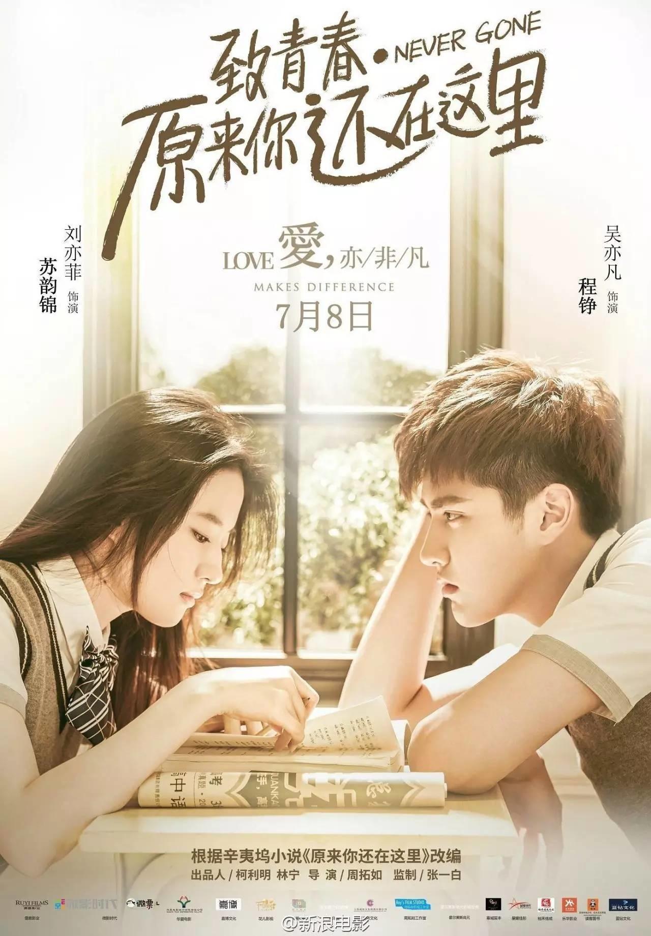 Film Review Kris Wu And Liu Yifeis Never Gone